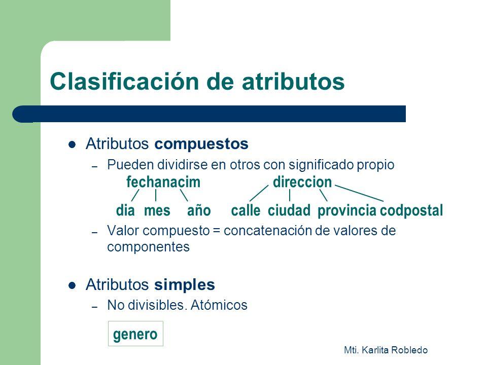 Mti. Karlita Robledo Clasificación de atributos Atributos compuestos – Pueden dividirse en otros con significado propio – Valor compuesto = concatenac