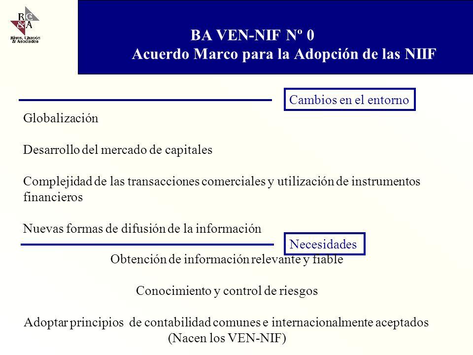Nº 0 Acuerdo Marco para la Adopción de las NIIF (Versión 5 – marzo 2011) Nº 1 Definición de Pequeñas y Medianas Entidades. (DEROGADA) Nº 2 Criterios p