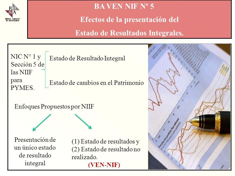 NIC 10, establece que los eventos ocurridos entre la fecha del balance y la fecha de autorización de los EEFF, constituyen hechos ocurridos después de