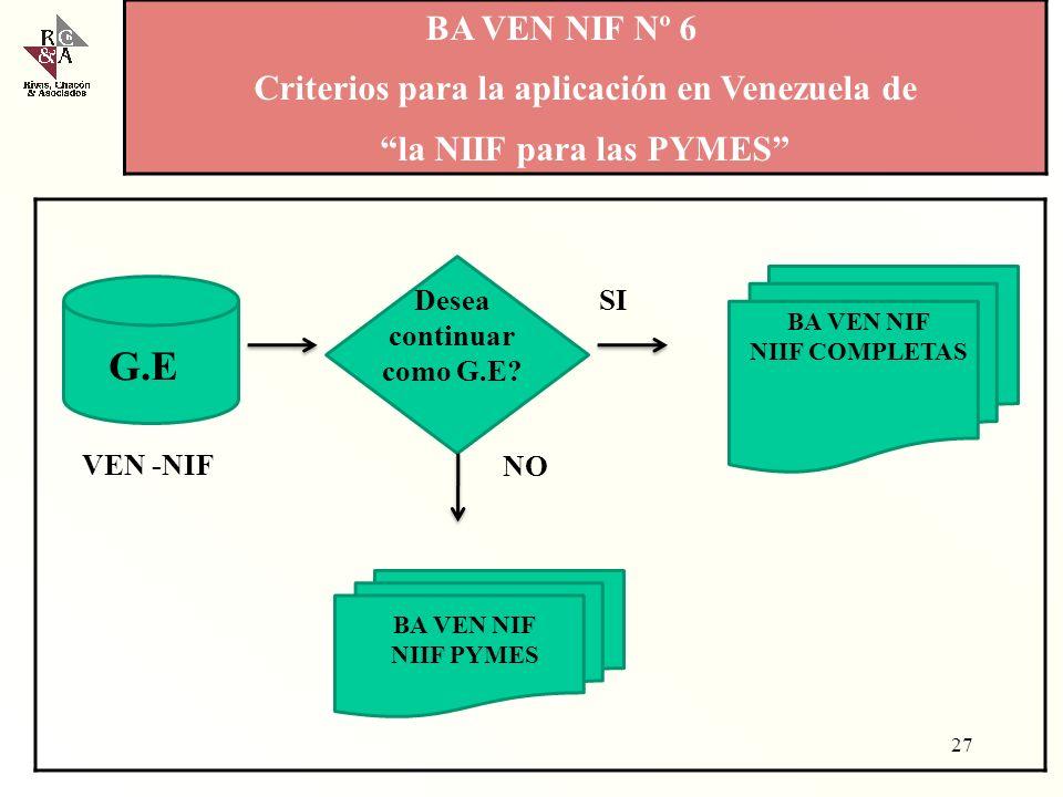 BA VEN NIF Nº 6 Criterios para la aplicación en Venezuela de la NIIF para las PYMES 26 NIIF PYMES NIIF Entidad formalmente constituida que persigue fi