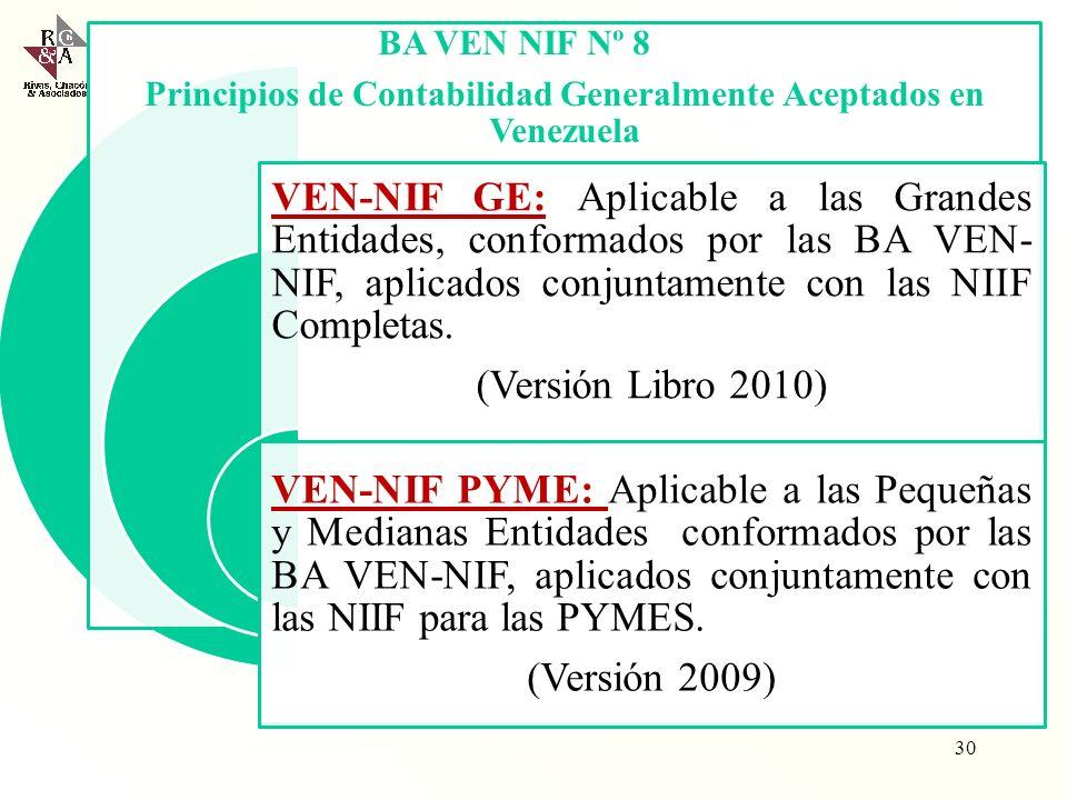 Las NIIF permiten la aplicación del valor atribuido a la fecha de transición, de las PP&E, Propiedades de Inversión y Activos Intangibles. METODO DEL
