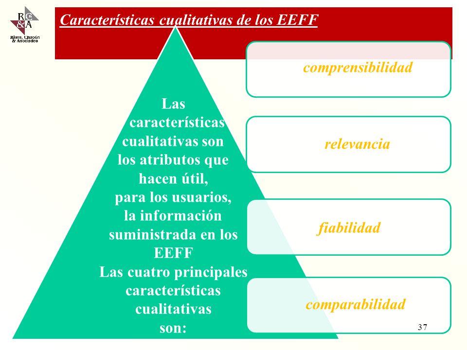 Negocio en marcha Los EEFF se preparan sobre la base de que la entidad está en funcionamiento, y continuará sus actividades de operación dentro del fu