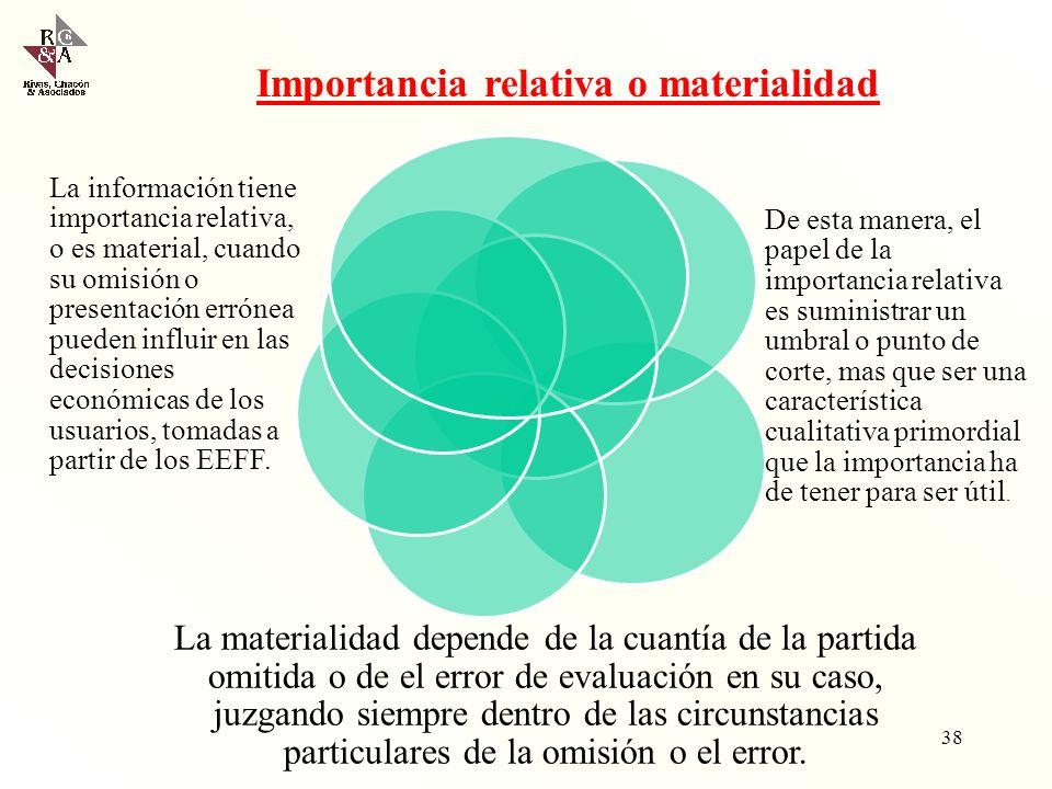 Características cualitativas de los EEFF comprensibilidad relevancia fiabilidad comparabilidad Las características cualitativas son los atributos que