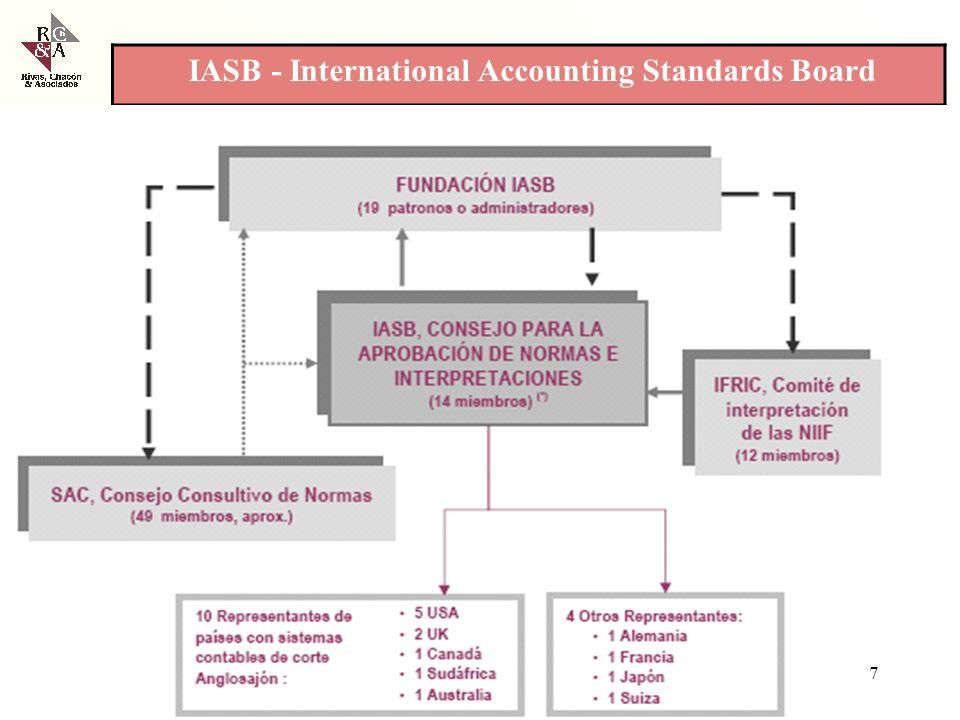 Es el organismo emisor de las Normas Internacionales de Contabilidad. Fue creado en 1973 - con participación de la profesión contable de diversos país