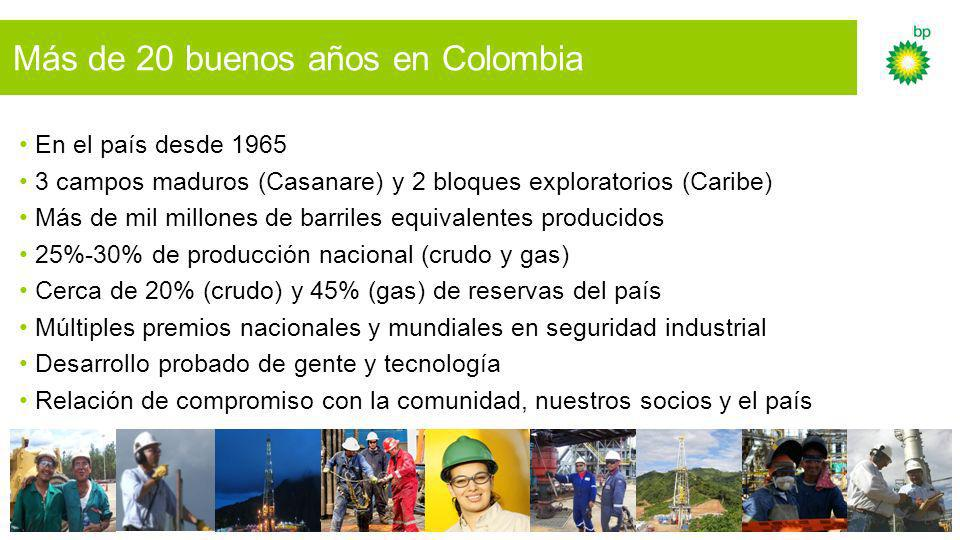 BP en Colombia: hacia dónde queremos ir Nuestro enfoque estratégico se basa en tres principios: Optimizar el negocio de hoy Crecer eficientemente Fortalecer nuestra presencia regional