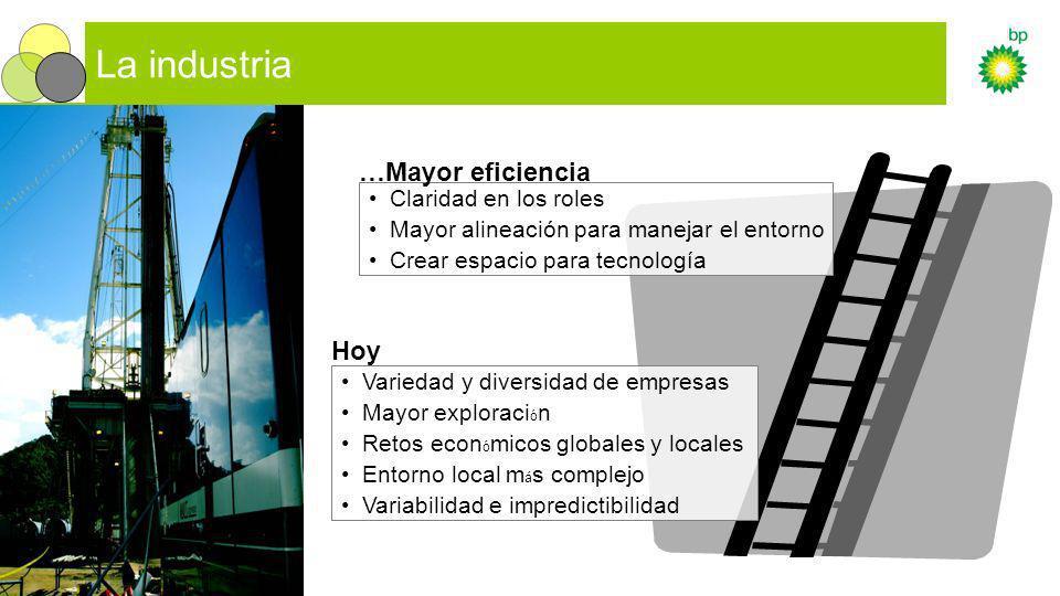 El conjunto ganador Confianza mutua Comunicación abierta Estado Comunidades Industria