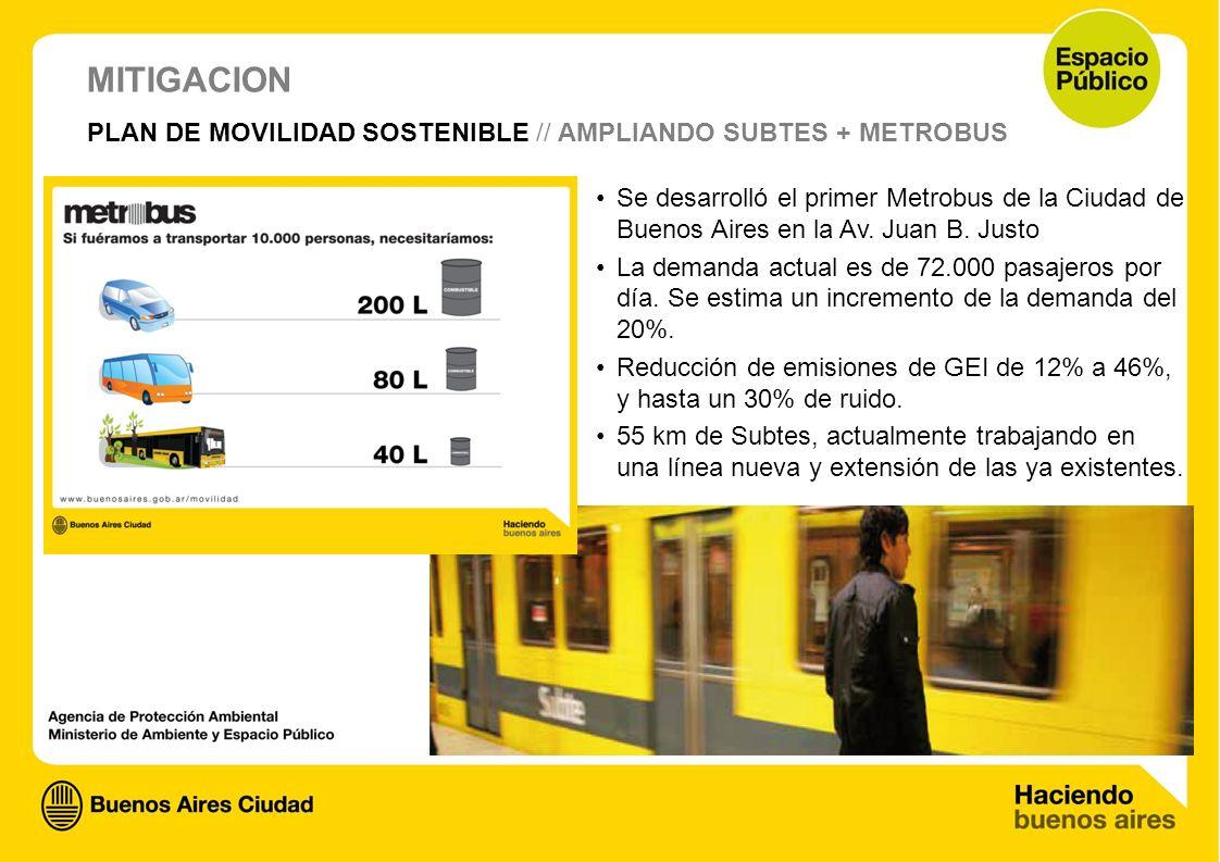 MITIGACION PLAN DE MOVILIDAD SOSTENIBLE // AMPLIANDO SUBTES + METROBUS Se desarrolló el primer Metrobus de la Ciudad de Buenos Aires en la Av. Juan B.