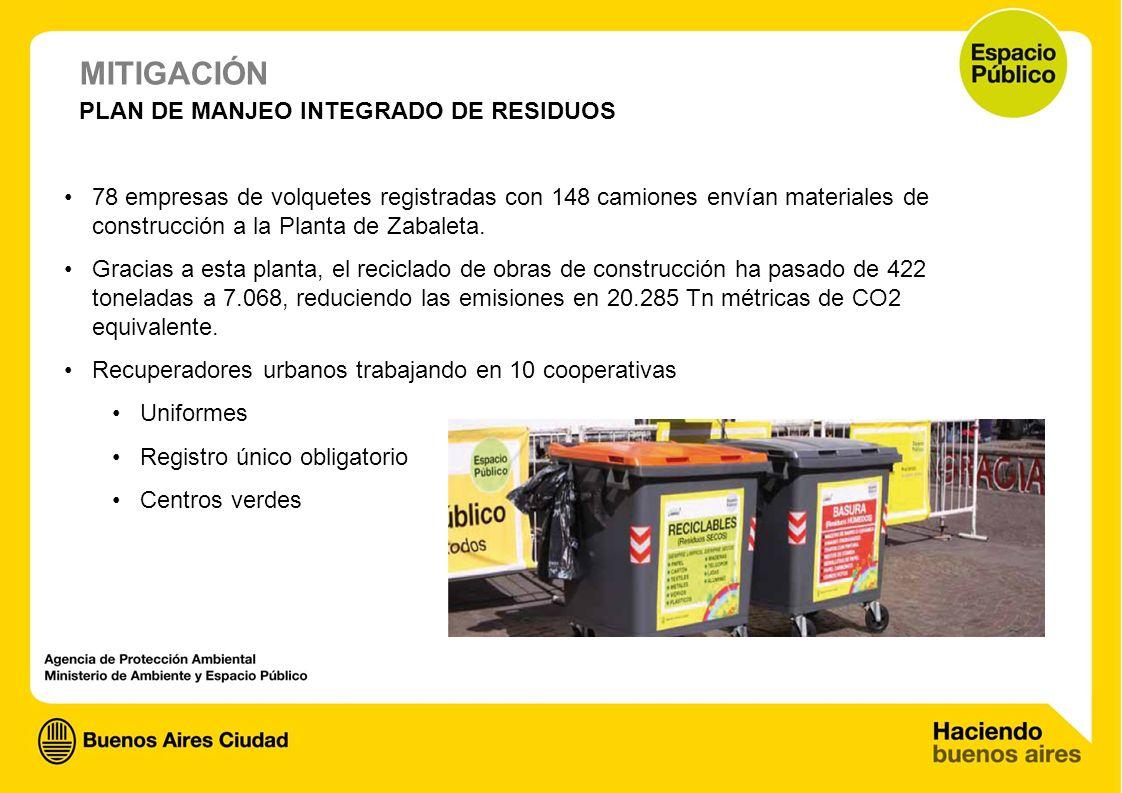 PLAN DE MANJEO INTEGRADO DE RESIDUOS 78 empresas de volquetes registradas con 148 camiones envían materiales de construcción a la Planta de Zabaleta.