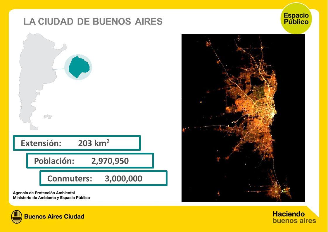 LA CIUDAD DE BUENOS AIRES Extensión: 203 km 2 Población: 2,970,950 Conmuters: 3,000,000