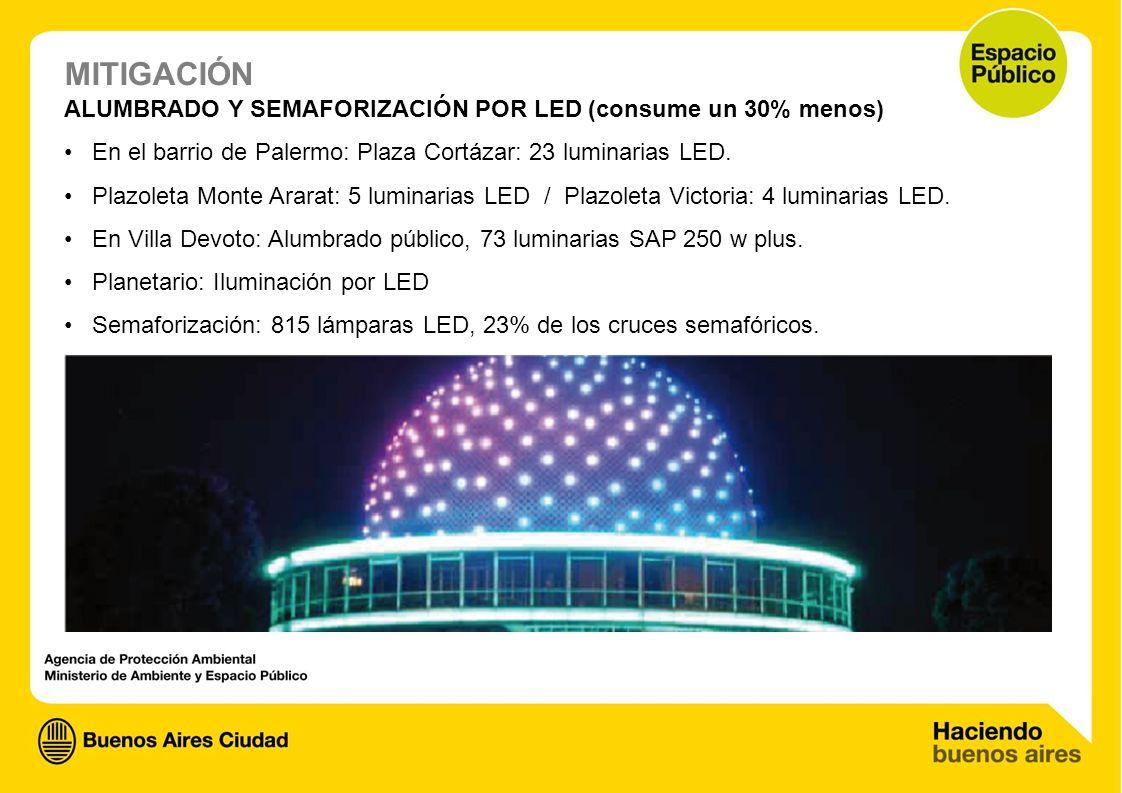 ALUMBRADO Y SEMAFORIZACIÓN POR LED (consume un 30% menos) En el barrio de Palermo: Plaza Cortázar: 23 luminarias LED. Plazoleta Monte Ararat: 5 lumina