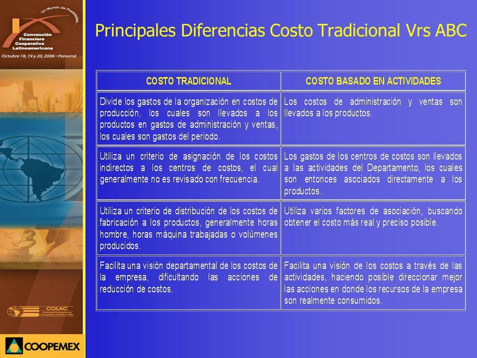 Principales Diferencias Costo Tradicional Vrs ABC