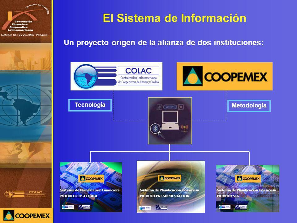 El Sistema de Información Un proyecto origen de la alianza de dos instituciones: Sistema de Planificación Financiera MODULO COSTEO ABC Sistema de Plan