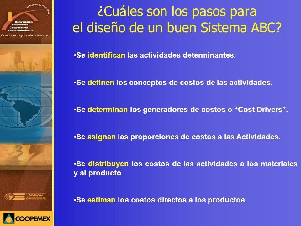 ¿Cómo clasificar e identificar las actividades.