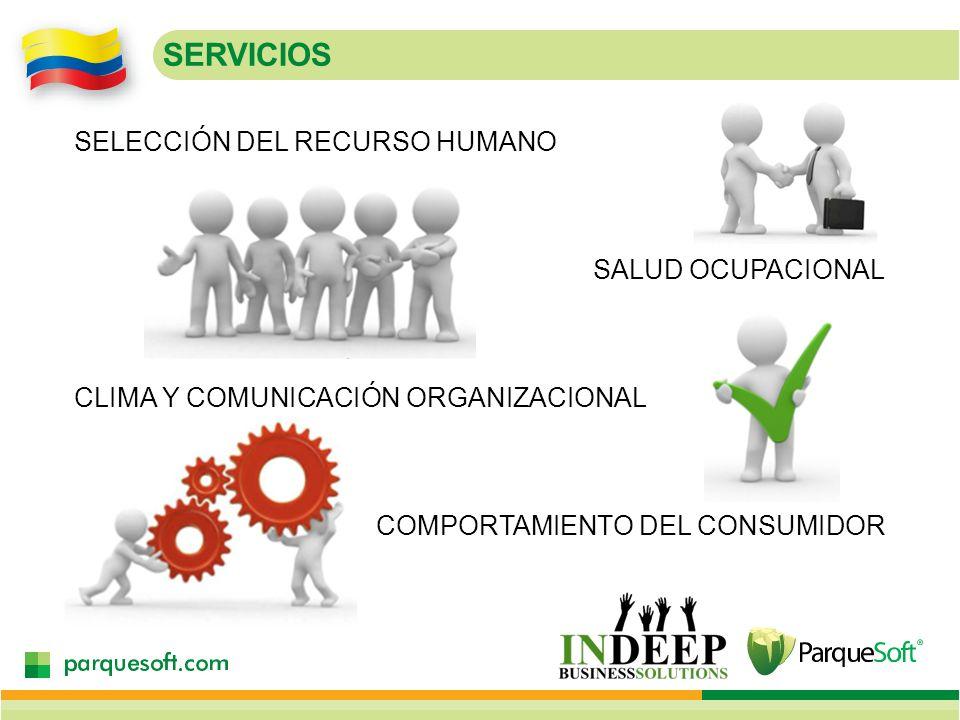 SERVICIOS SELECCIÓN DEL RECURSO HUMANO SALUD OCUPACIONAL CLIMA Y COMUNICACIÓN ORGANIZACIONAL COMPORTAMIENTO DEL CONSUMIDOR