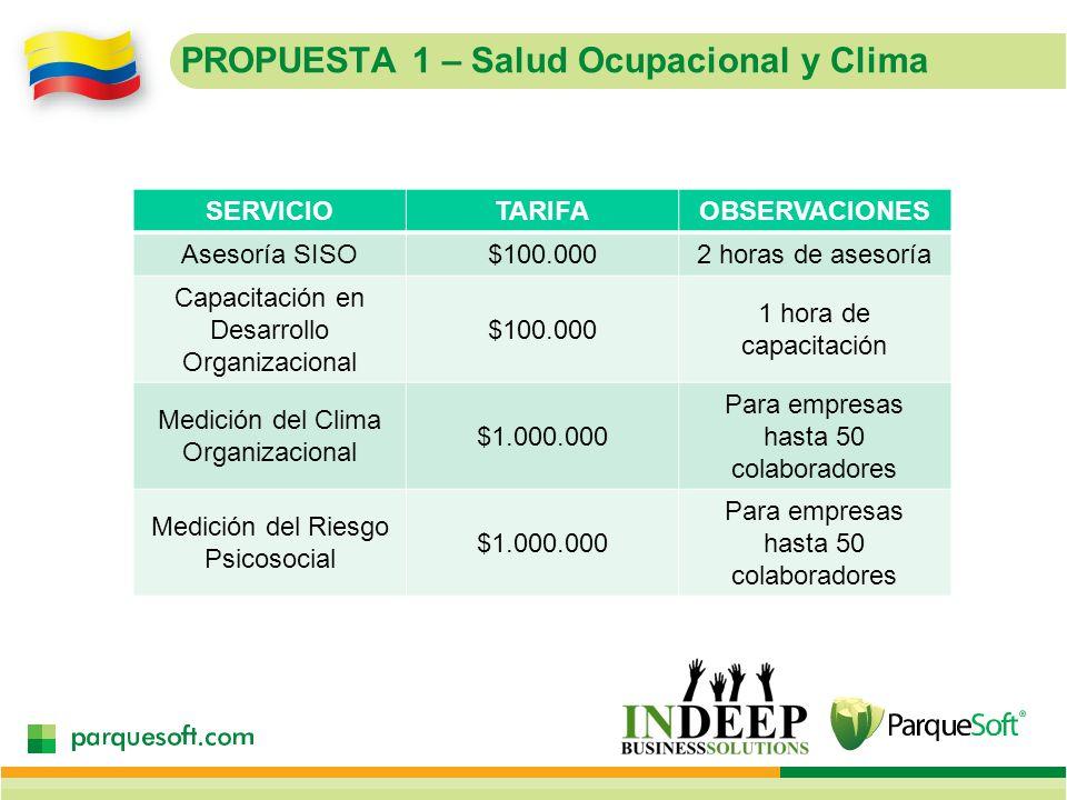 PROPUESTA 1 – Salud Ocupacional y Clima SERVICIOTARIFAOBSERVACIONES Asesoría SISO$100.0002 horas de asesoría Capacitación en Desarrollo Organizacional