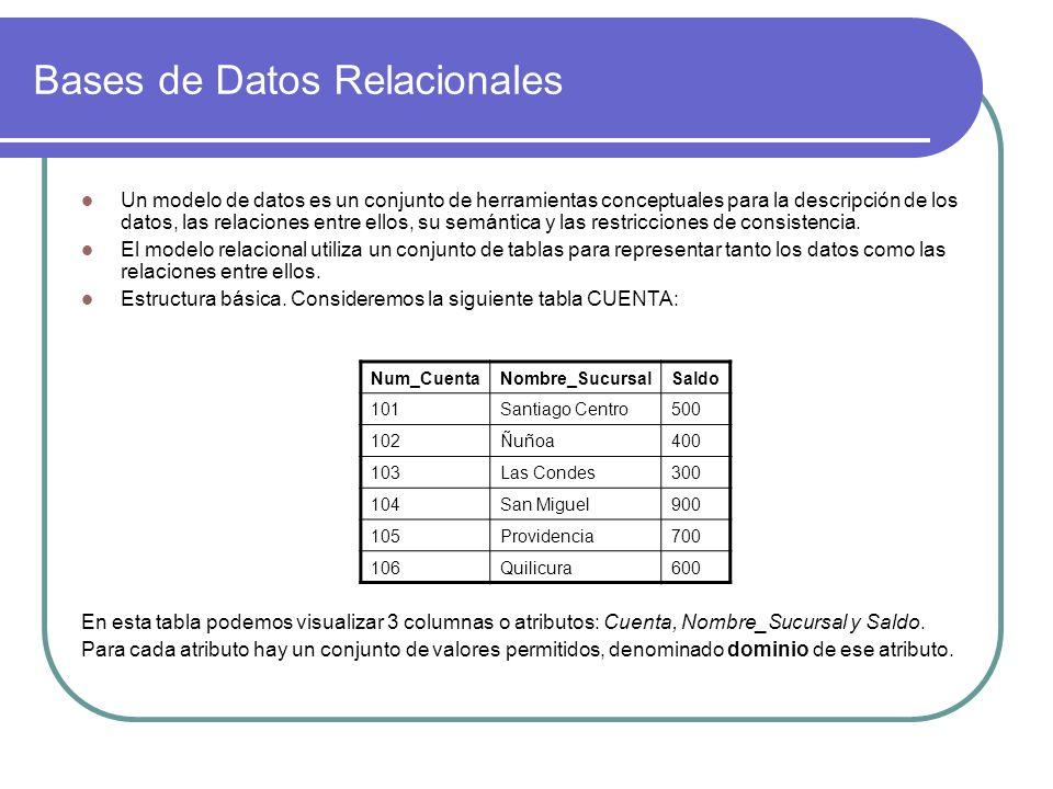 Bases de Datos Relacionales Un modelo de datos es un conjunto de herramientas conceptuales para la descripción de los datos, las relaciones entre ello
