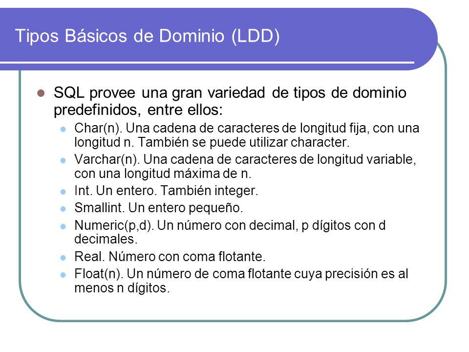Tipos Básicos de Dominio (LDD) SQL provee una gran variedad de tipos de dominio predefinidos, entre ellos: Char(n). Una cadena de caracteres de longit
