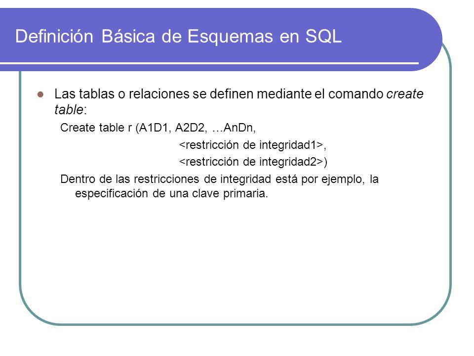 Definición Básica de Esquemas en SQL Las tablas o relaciones se definen mediante el comando create table: Create table r (A1D1, A2D2, …AnDn,, ) Dentro