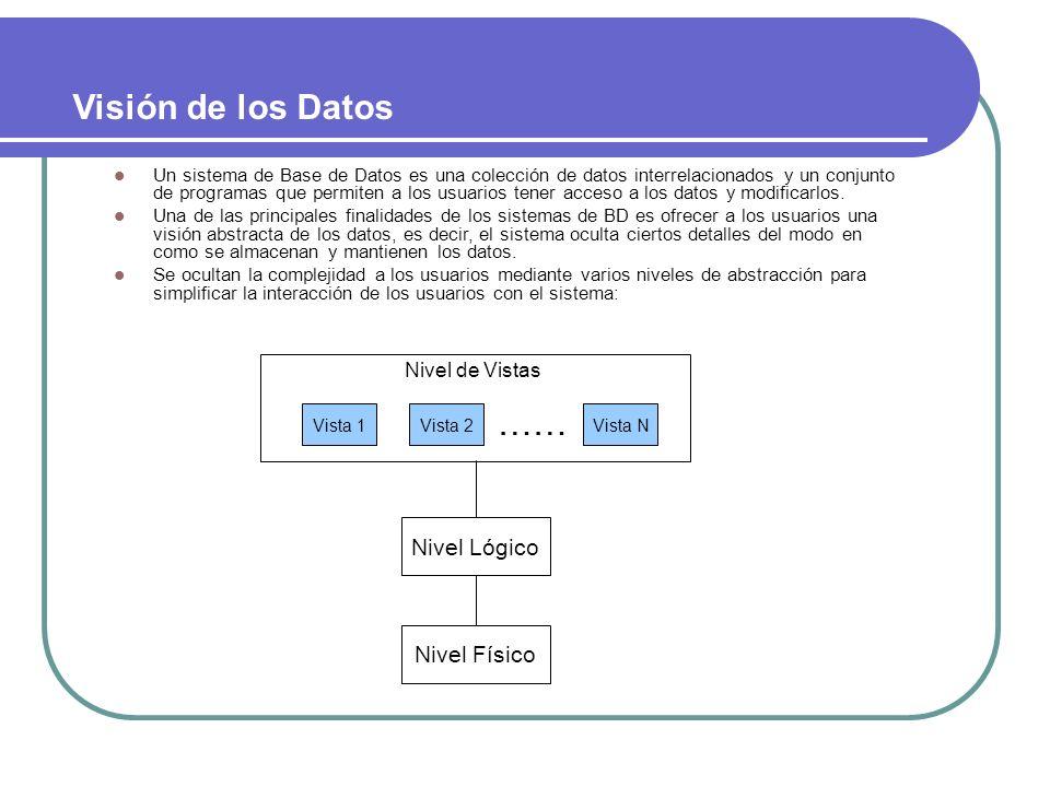 Un sistema de Base de Datos es una colección de datos interrelacionados y un conjunto de programas que permiten a los usuarios tener acceso a los dato
