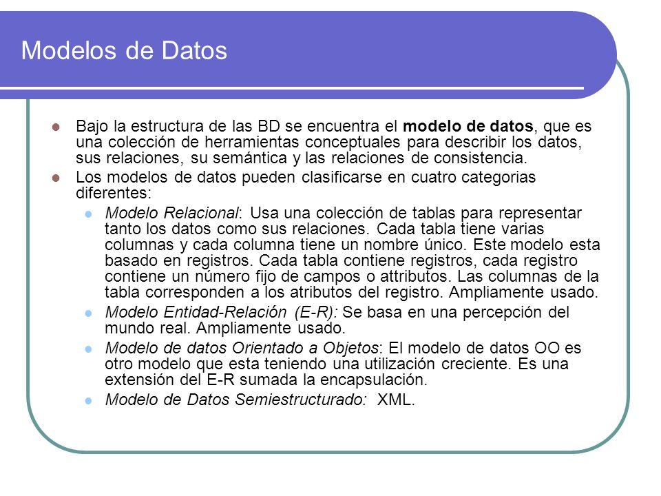 Modelos de Datos Bajo la estructura de las BD se encuentra el modelo de datos, que es una colección de herramientas conceptuales para describir los da