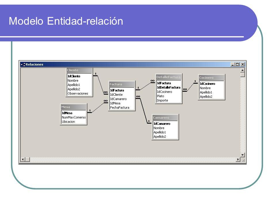 Definición Básica de Esquemas en SQL Las tablas o relaciones se definen mediante el comando create table: Create table r (A1D1, A2D2, …AnDn,, ) Dentro de las restricciones de integridad está por ejemplo, la especificación de una clave primaria.