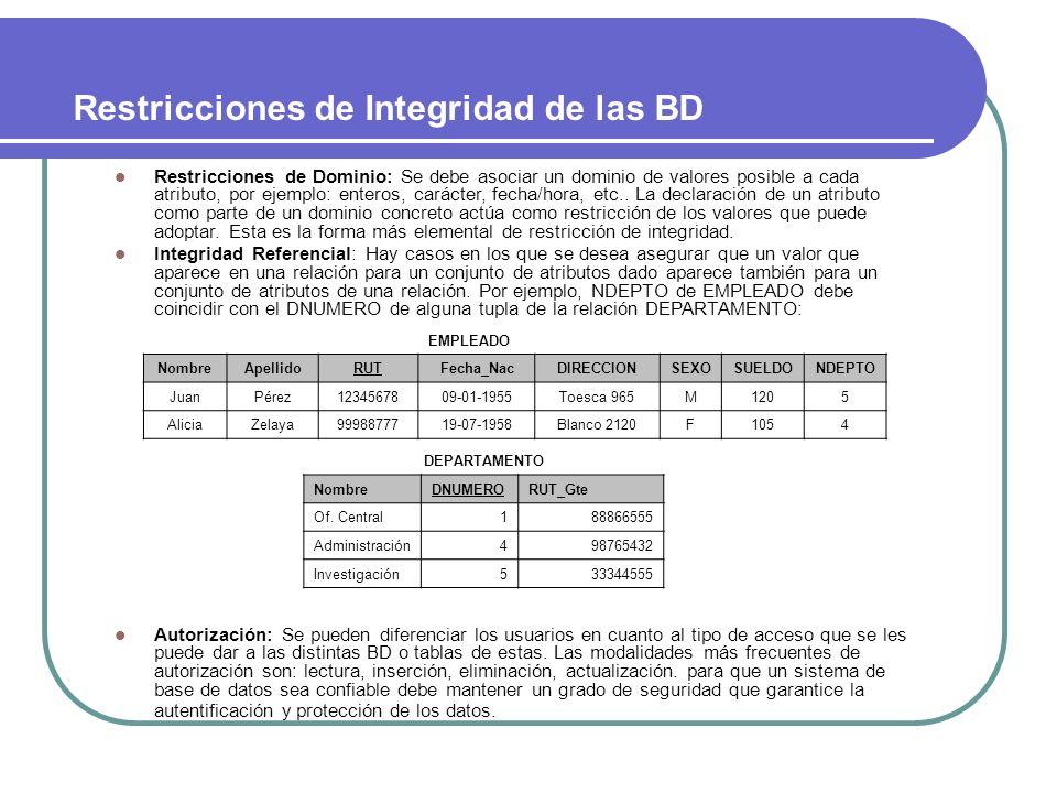 Operaciones Básicas en SQL Si queremos insertar un registro en una tabla usamos el comando INSERT Insert into cliente values (Juan, 1-9,21) Para borrar registros o tuplas de una tabla se debe utilizar el comando DELETE.