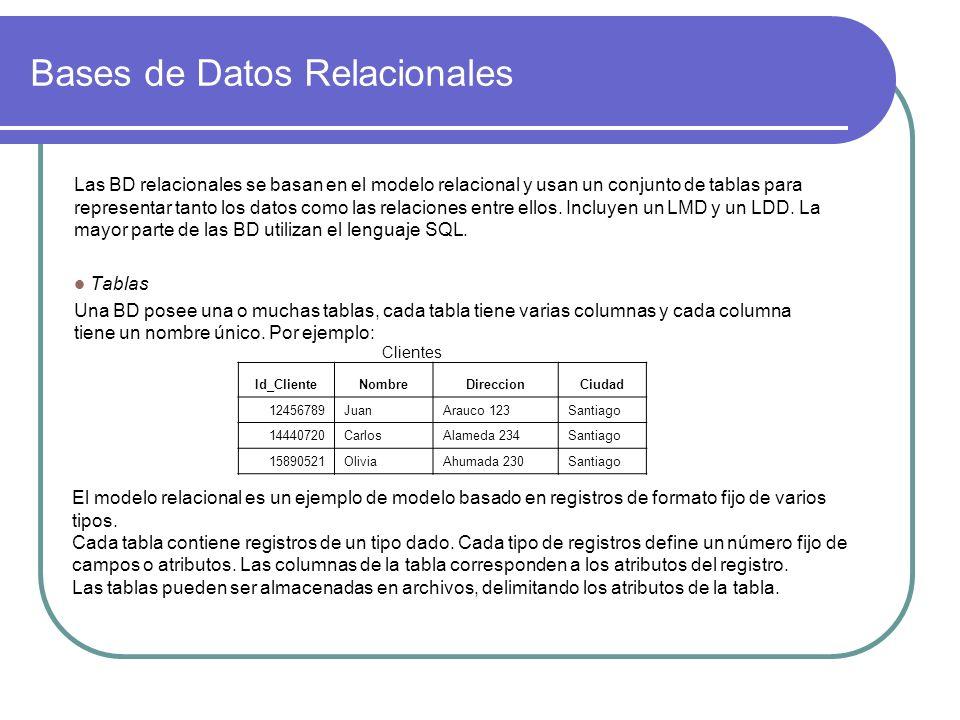 Bases de Datos Relacionales Las BD relacionales se basan en el modelo relacional y usan un conjunto de tablas para representar tanto los datos como la
