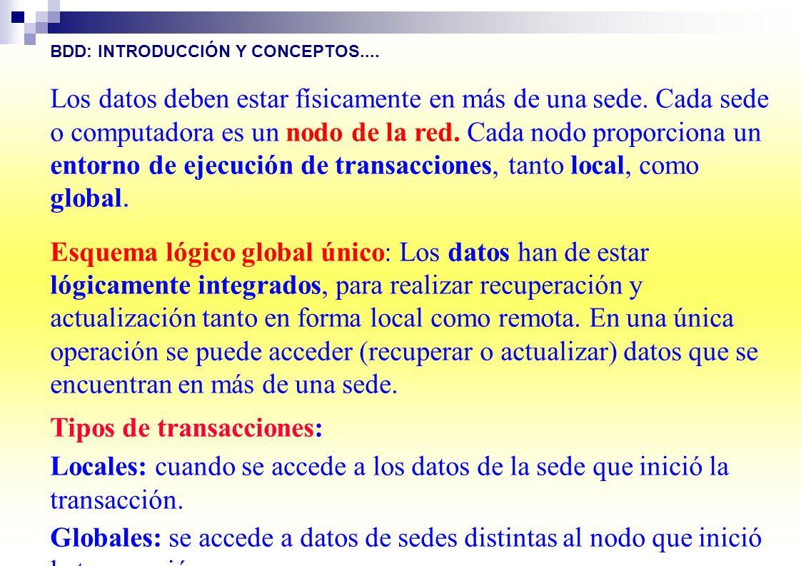 BDD: INTRODUCCIÓN Y CONCEPTOS.... Los datos deben estar físicamente en más de una sede. Cada sede o computadora es un nodo de la red. Cada nodo propor