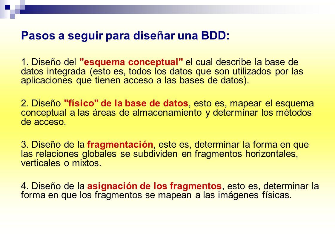 Pasos a seguir para diseñar una BDD: 1. Diseño del