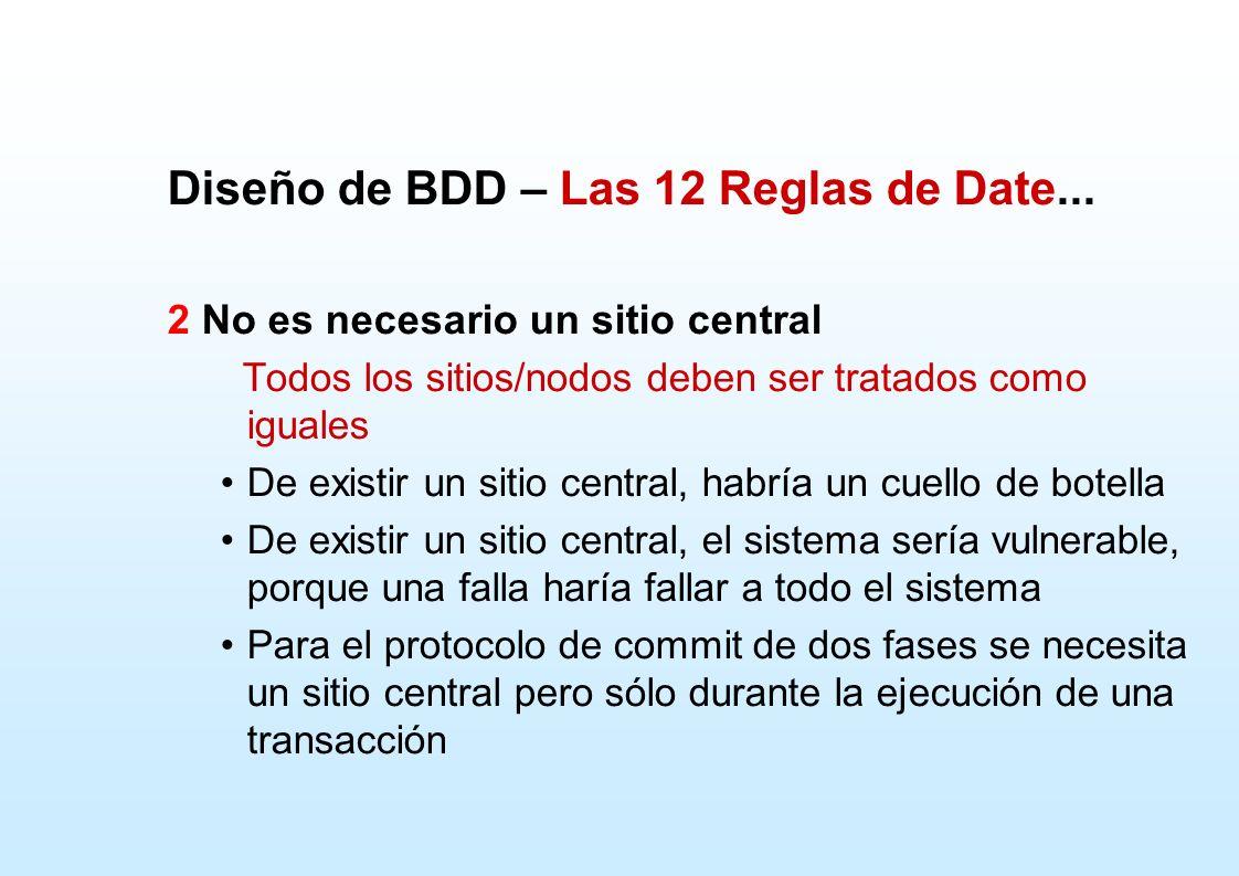 Diseño de BDD – Las 12 Reglas de Date... 2 No es necesario un sitio central Todos los sitios/nodos deben ser tratados como iguales De existir un sitio