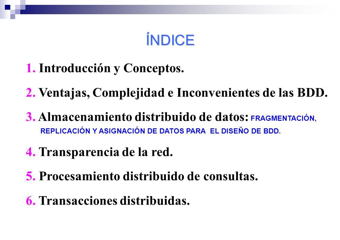 ÍNDICE 1. Introducción y Conceptos. 2. Ventajas, Complejidad e Inconvenientes de las BDD. 3. Almacenamiento distribuido de datos: FRAGMENTACIÓN, REPLI