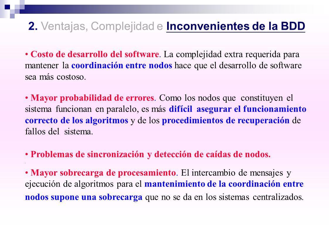 2. Ventajas, Complejidad e Inconvenientes de la BDD Costo de desarrollo del software. La complejidad extra requerida para mantener la coordinación ent