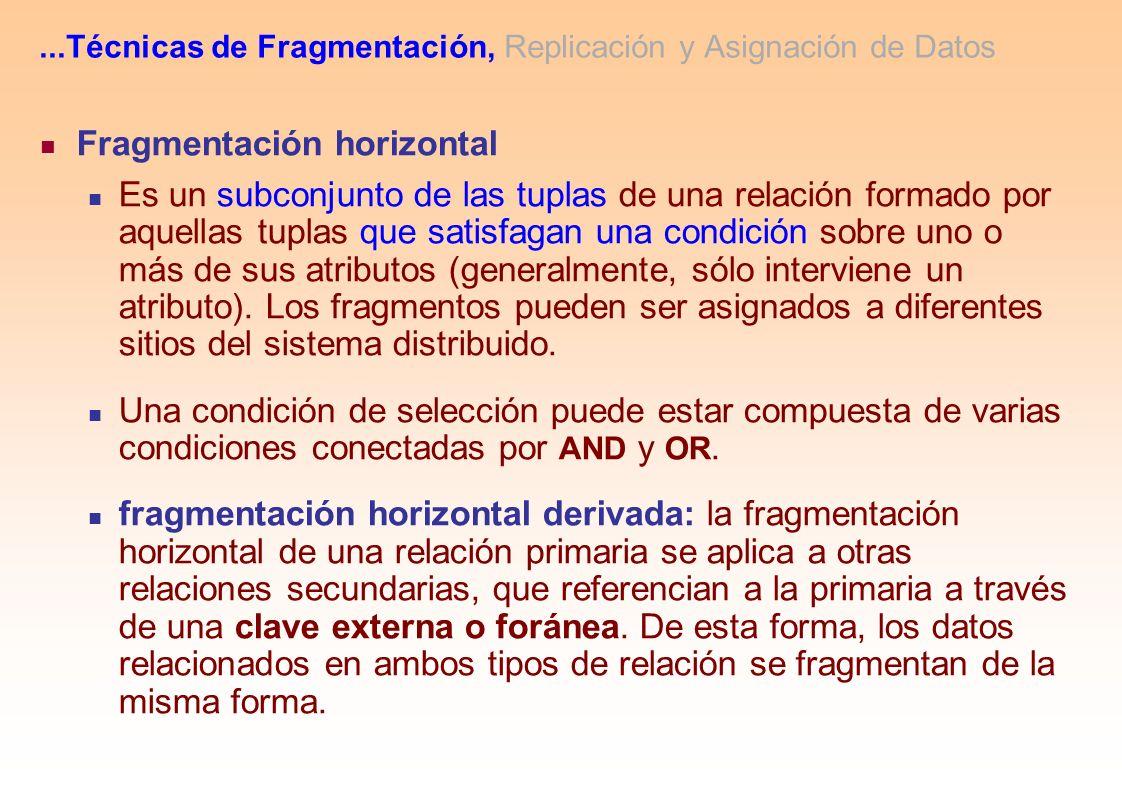 Fragmentación horizontal Es un subconjunto de las tuplas de una relación formado por aquellas tuplas que satisfagan una condición sobre uno o más de s