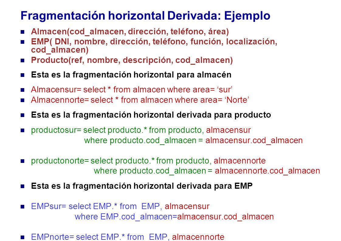 Fragmentación horizontal Derivada: Ejemplo Almacen(cod_almacen, dirección, teléfono, área) EMP( DNI, nombre, dirección, teléfono, función, localizació