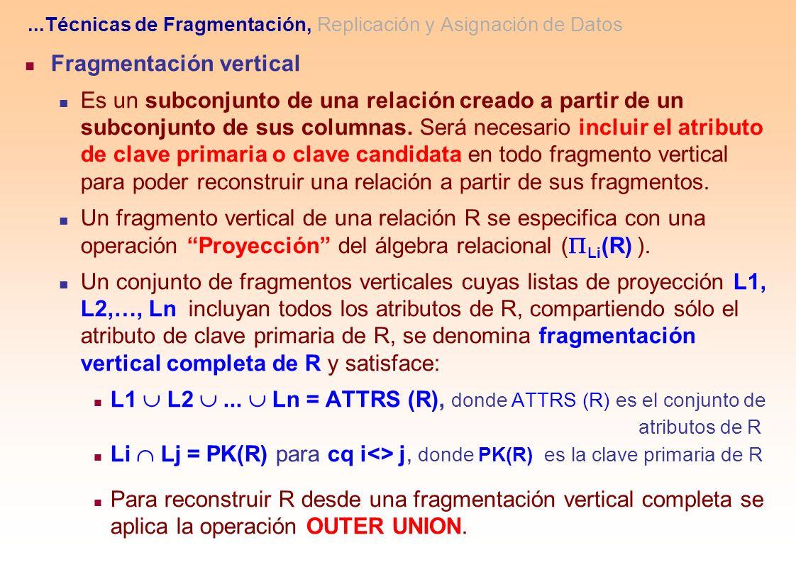 Fragmentación vertical Es un subconjunto de una relación creado a partir de un subconjunto de sus columnas. Será necesario incluir el atributo de clav