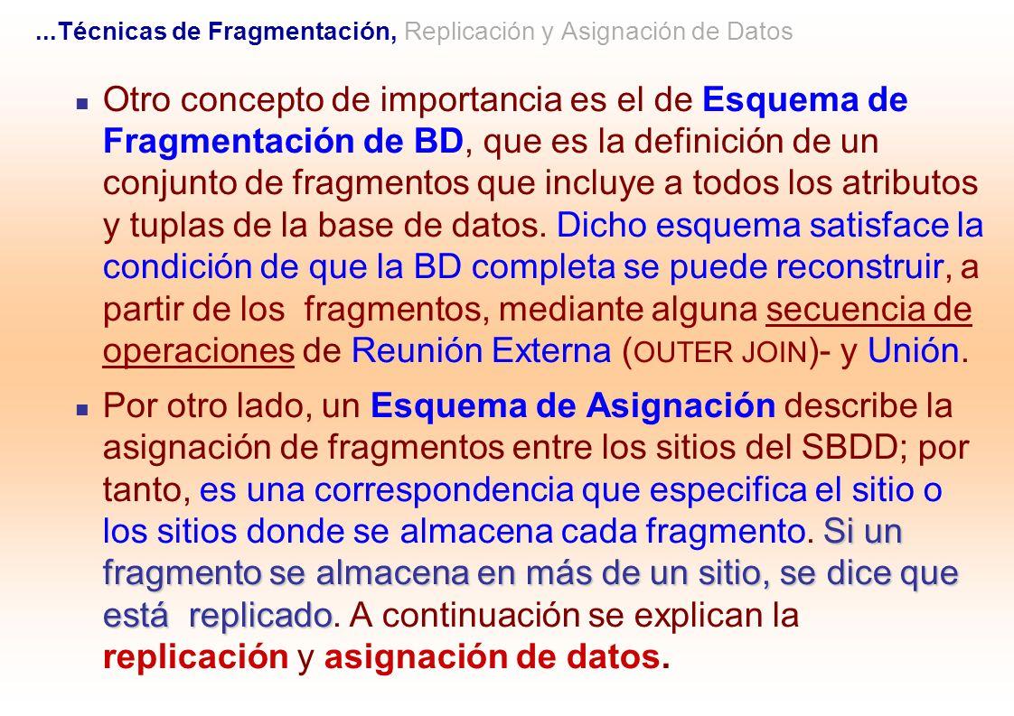 Otro concepto de importancia es el de Esquema de Fragmentación de BD, que es la definición de un conjunto de fragmentos que incluye a todos los atribu