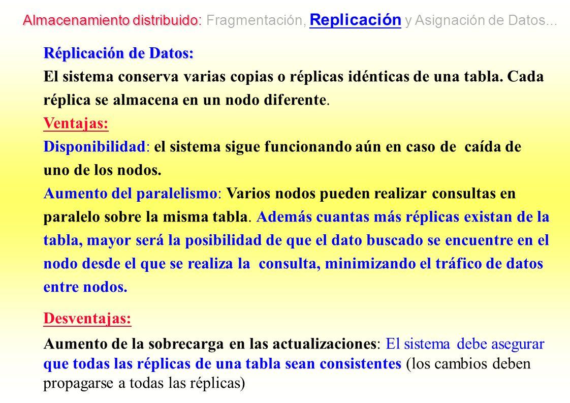 Almacenamiento distribuido Almacenamiento distribuido: Fragmentación, Replicación y Asignación de Datos... Réplicación de Datos: El sistema conserva v