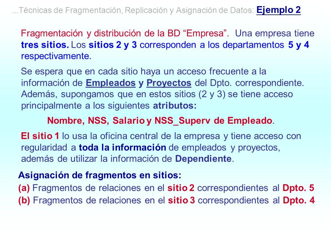 Fragmentación y distribución de la BD Empresa. Una empresa tiene tres sitios. Los sitios 2 y 3 corresponden a los departamentos 5 y 4 respectivamente.