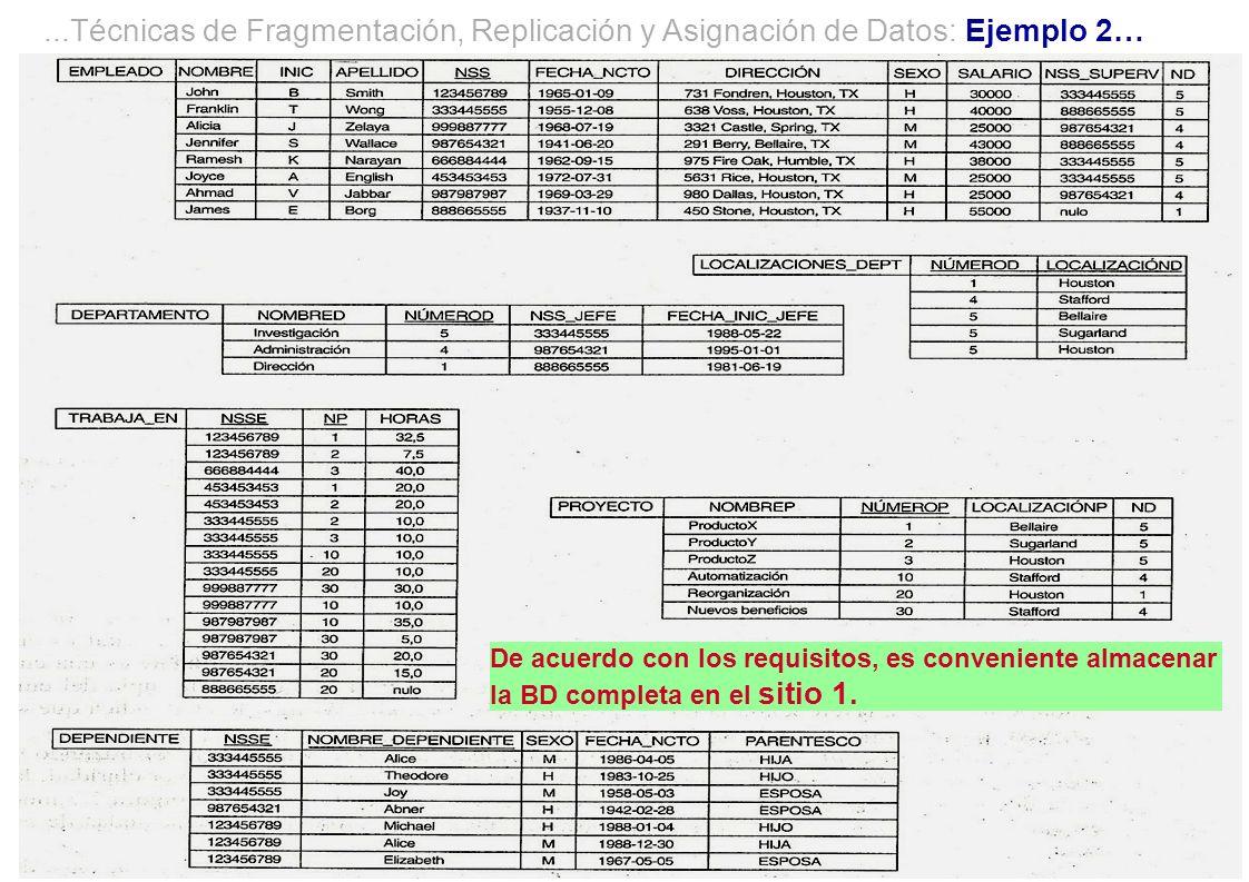 De acuerdo con los requisitos, es conveniente almacenar la BD completa en el sitio 1....Técnicas de Fragmentación, Replicación y Asignación de Datos: