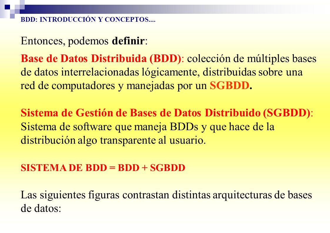 BDD: INTRODUCCIÓN Y CONCEPTOS.... Entonces, podemos definir: Base de Datos Distribuida (BDD): colección de múltiples bases de datos interrelacionadas