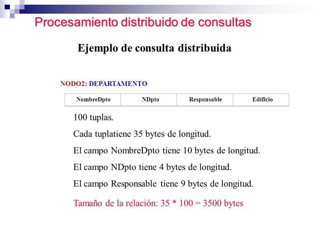 NombreDpto NDptoResponsable Edificio Procesamiento distribuido de consultas Ejemplo de consulta distribuida NODO2: DEPARTAMENTO 100 tuplas. Cada tupla