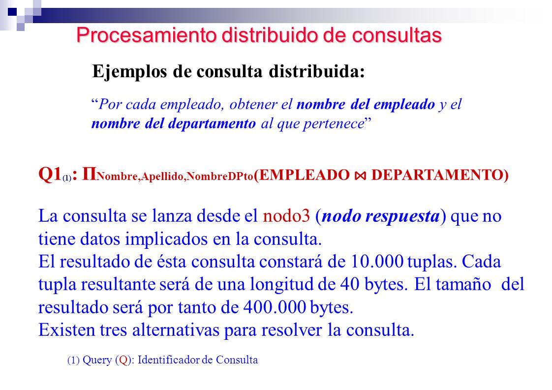 Procesamiento distribuido de consultas Ejemplos de consulta distribuida: Por cada empleado, obtener el nombre del empleado y el nombre del departament