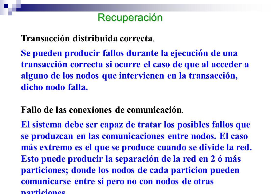 Recuperación Transacción distribuida correcta. Se pueden producir fallos durante la ejecución de una transacción correcta si ocurre el caso de que al
