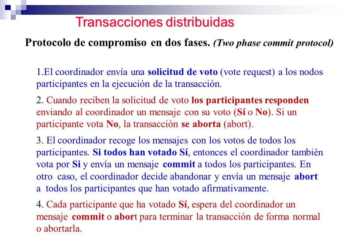 Transacciones distribuidas Protocolo de compromiso en dos fases. (Two phase commit protocol) 1.El coordinador envía una solicitud de voto (vote reques