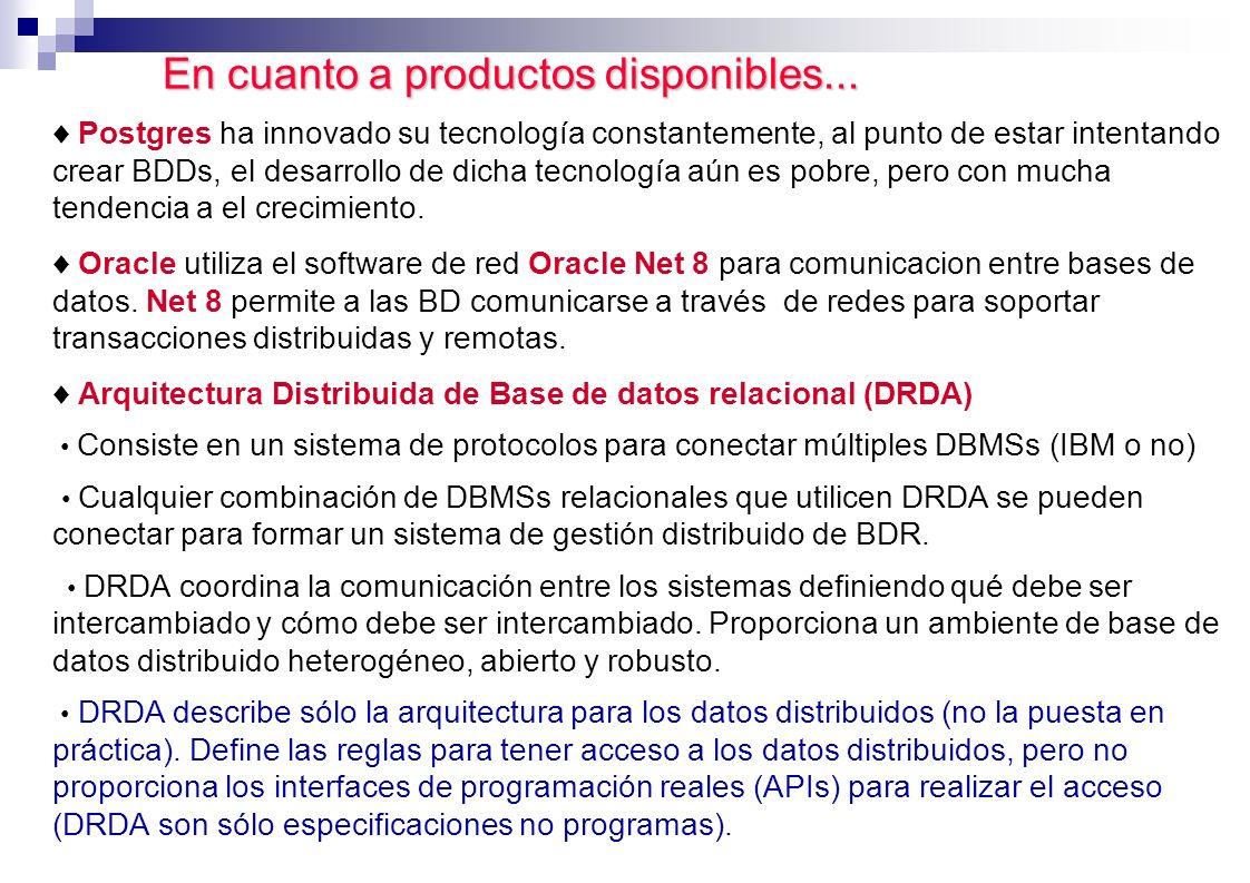 En cuanto a productos disponibles... Postgres ha innovado su tecnología constantemente, al punto de estar intentando crear BDDs, el desarrollo de dich