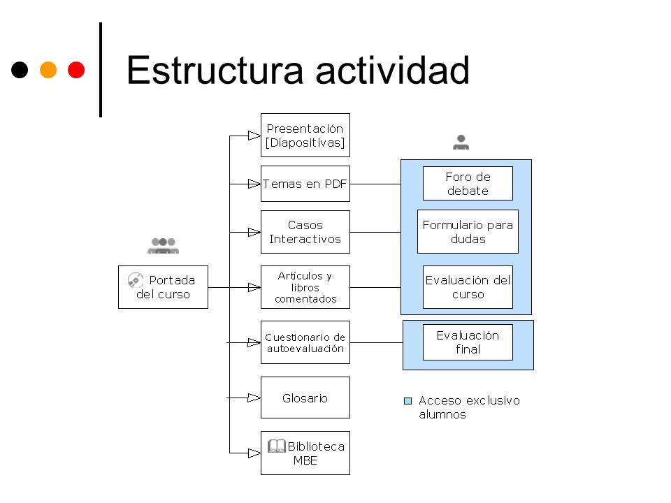 Dirección y profesores Dirección: Arritxu Etxeberria Agirre.
