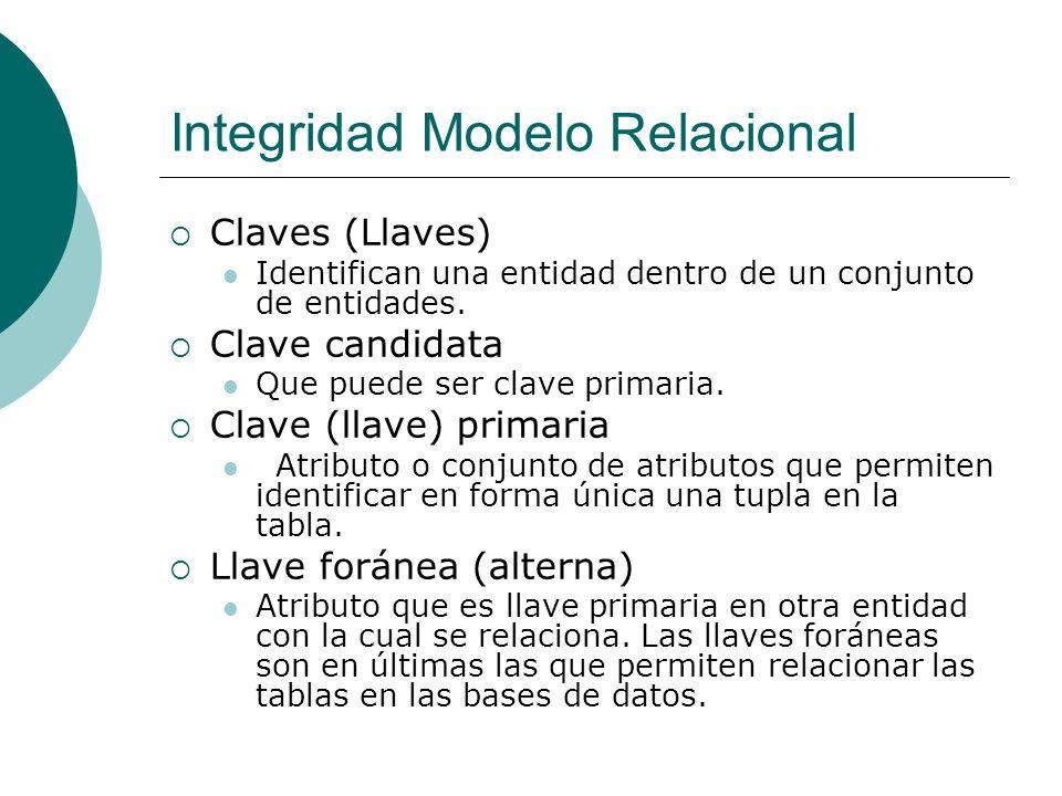 Integridad Modelo Relacional Claves (Llaves) Identifican una entidad dentro de un conjunto de entidades. Clave candidata Que puede ser clave primaria.