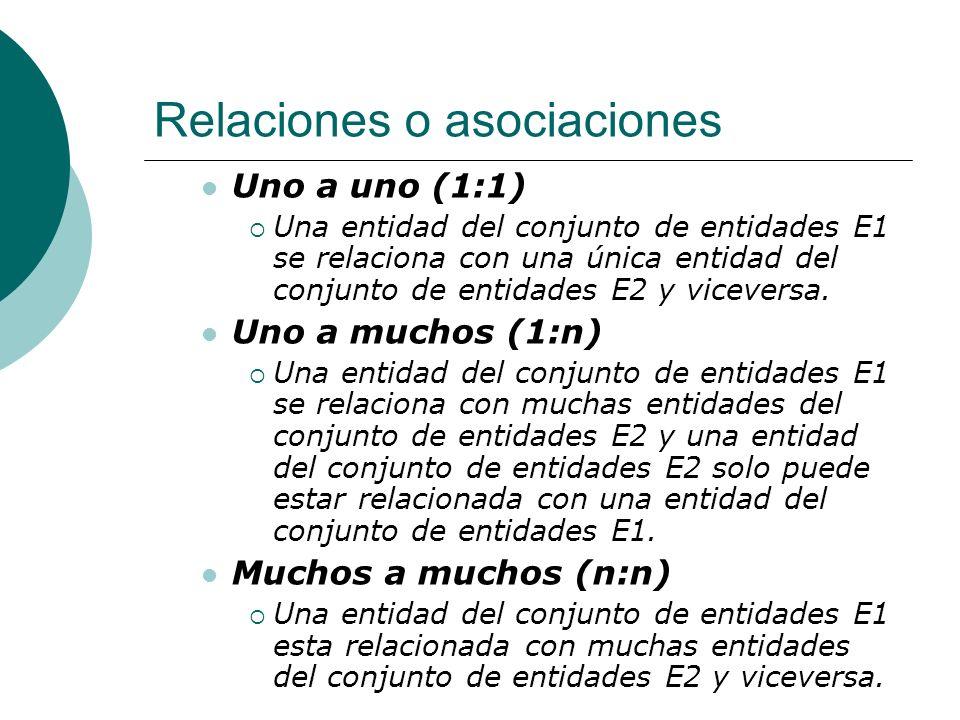 Relaciones o asociaciones Uno a uno (1:1) Una entidad del conjunto de entidades E1 se relaciona con una única entidad del conjunto de entidades E2 y v