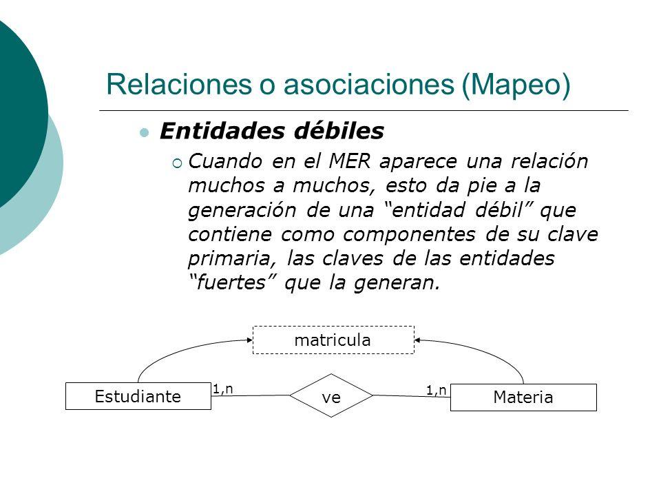 Relaciones o asociaciones (Mapeo) Entidades débiles Cuando en el MER aparece una relación muchos a muchos, esto da pie a la generación de una entidad