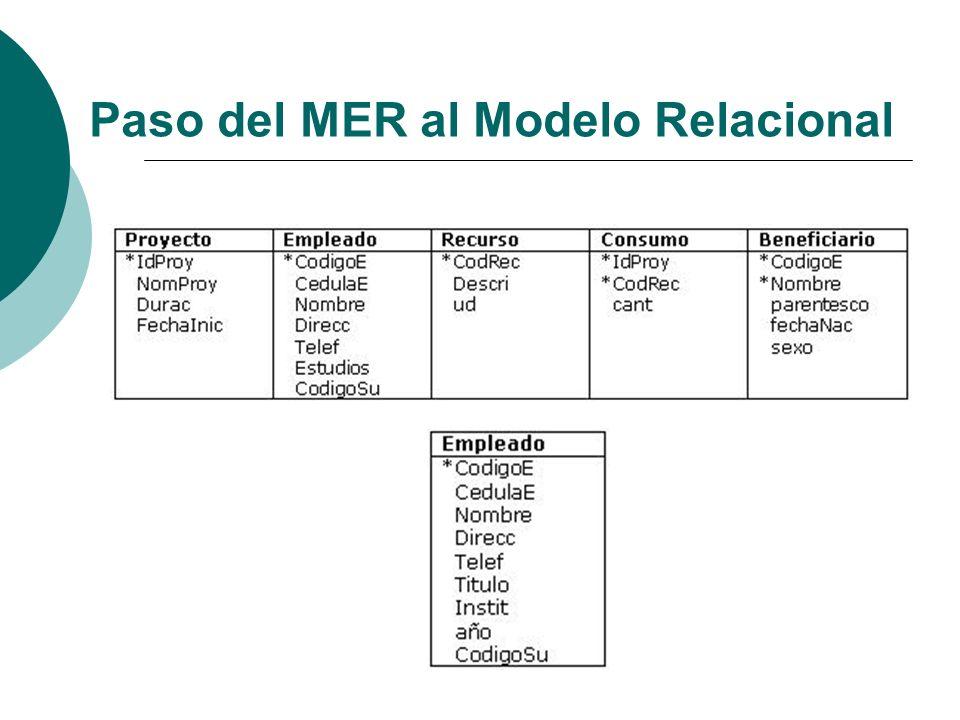 Paso del MER al Modelo Relacional